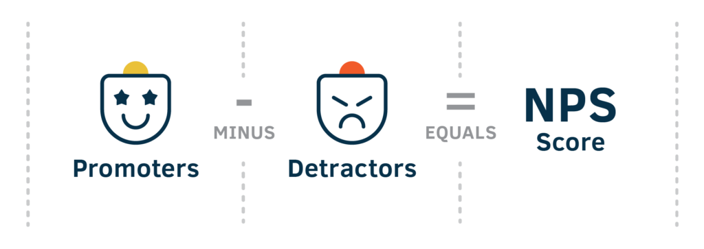 How to Calculate NPS score